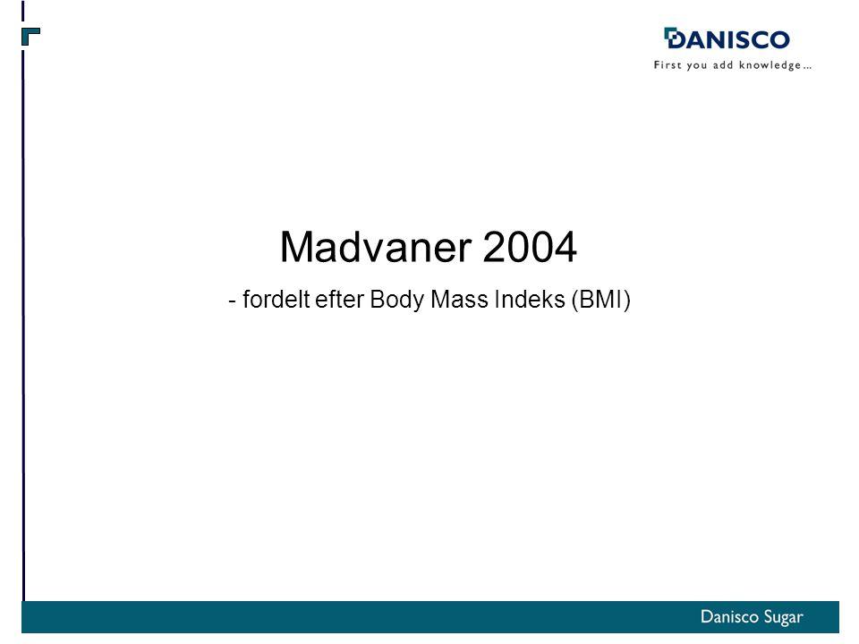 Madvaner 2004 - fordelt efter Body Mass Indeks (BMI)