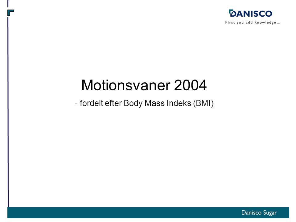 Motionsvaner 2004 - fordelt efter Body Mass Indeks (BMI)
