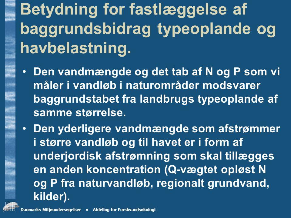 Danmarks Miljøundersøgelser Afdeling for Ferskvandsøkologi Betydning for fastlæggelse af baggrundsbidraget Tab og Q-vægtede koncentrationer målt i vandløb i naturoplande repræsenterer baggrund for den del af overskudsnedbøren som afstrømmer mere overfladisk til vandløb.