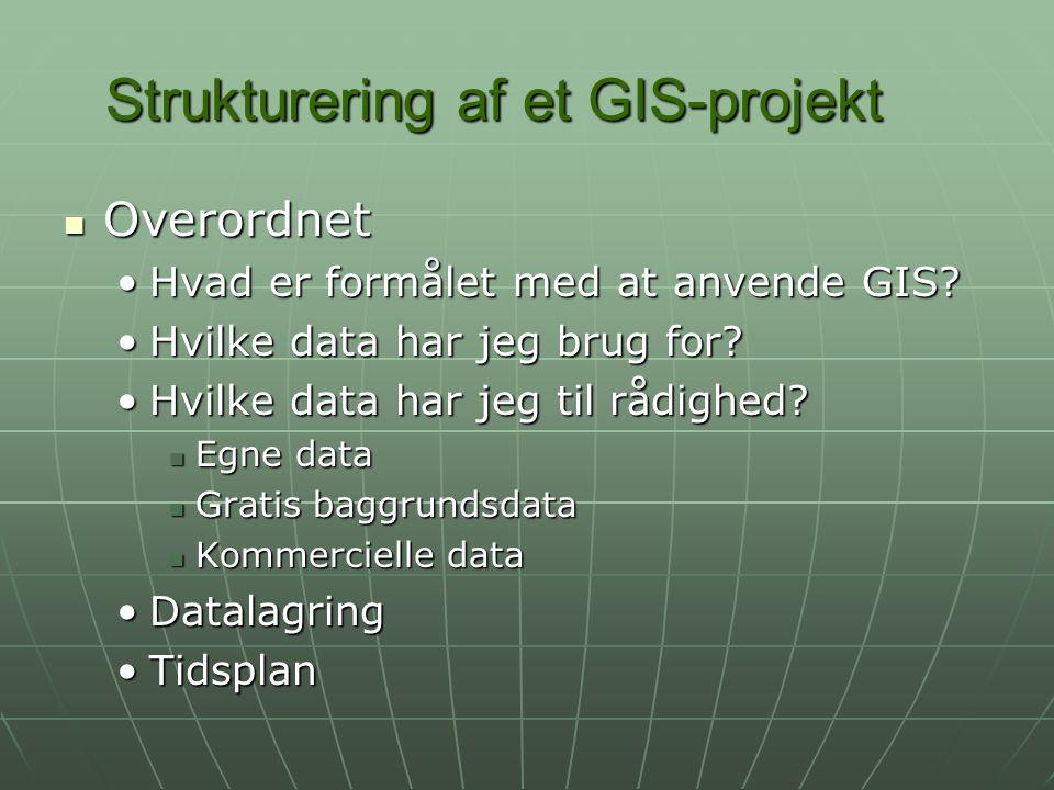 Strukturering af et GIS-projekt Overordnet Overordnet Hvad er formålet med at anvende GIS Hvad er formålet med at anvende GIS.