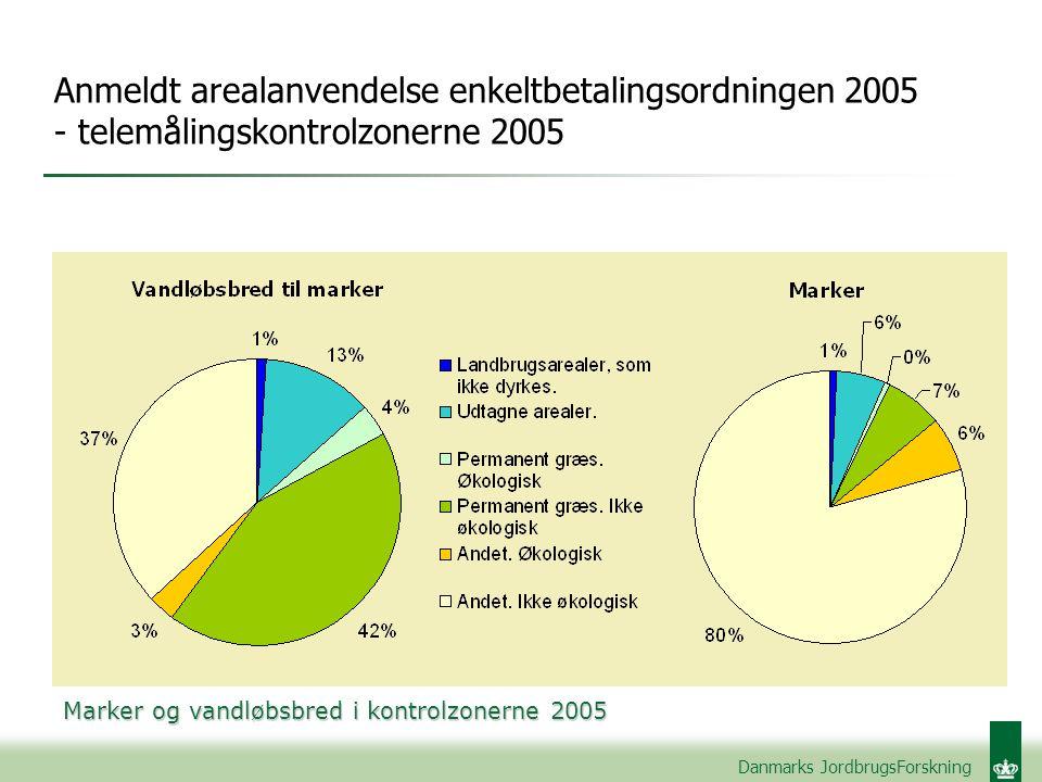 Danmarks JordbrugsForskning Anmeldt arealanvendelse enkeltbetalingsordningen 2005 - telemålingskontrolzonerne 2005 Marker og vandløbsbred i kontrolzonerne 2005