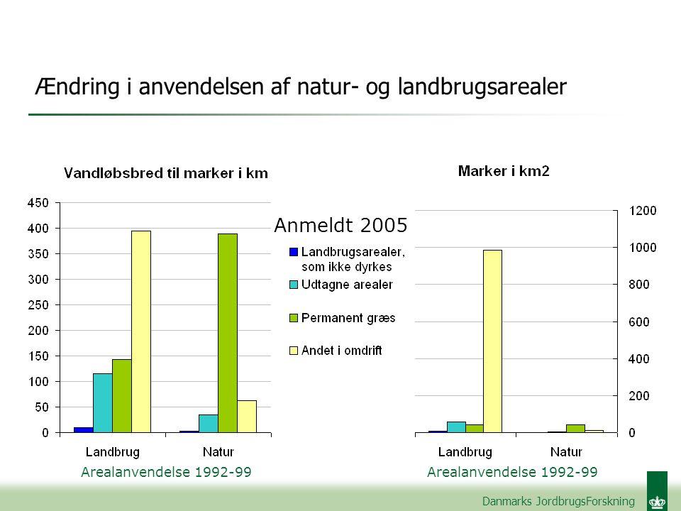 Danmarks JordbrugsForskning Ændring i anvendelsen af natur- og landbrugsarealer Anmeldt 2005 Arealanvendelse 1992-99