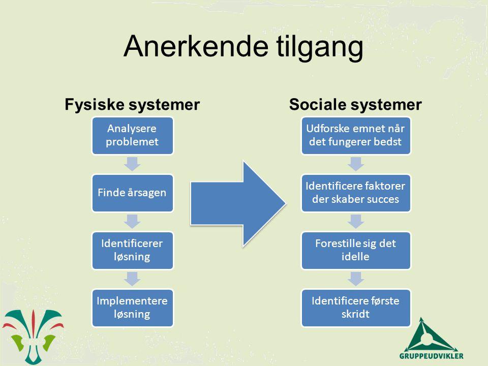 Anerkende tilgang Fysiske systemer Sociale systemer Analysere problemet Finde årsagen Identificerer løsning Implementere løsning Udforske emnet når det fungerer bedst Identificere faktorer der skaber succes Forestille sig det idelle Identificere første skridt
