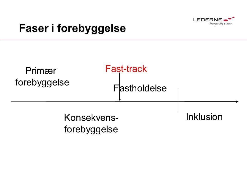 Faser i forebyggelse Primær forebyggelse Konsekvens- forebyggelse Fastholdelse Inklusion Fast-track