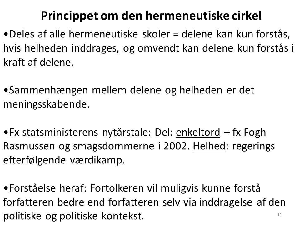 11 Princippet om den hermeneutiske cirkel Deles af alle hermeneutiske skoler = delene kan kun forstås, hvis helheden inddrages, og omvendt kan delene