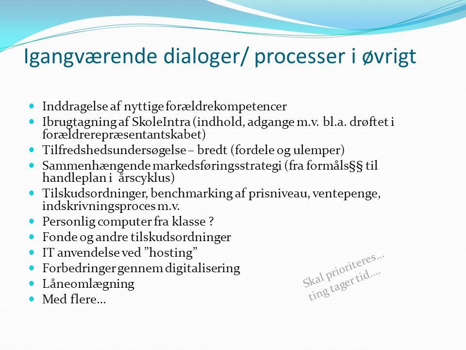 Igangværende dialoger/ processer i øvrigt Inddragelse af nyttige forældrekompetencer Ibrugtagning af SkoleIntra (indhold, adgange m.v.