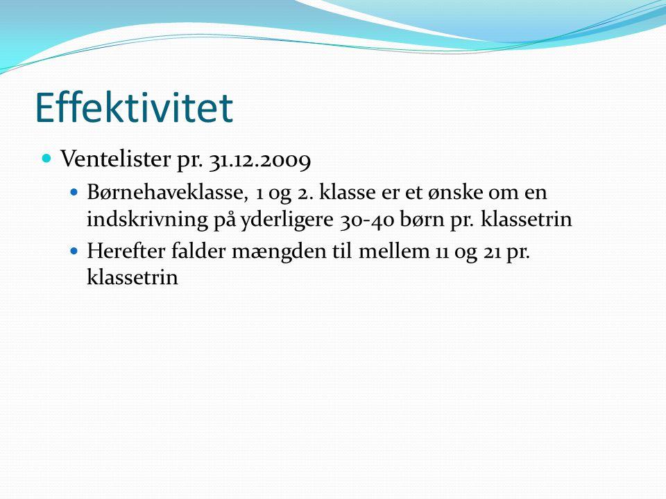 Effektivitet Ventelister pr. 31.12.2009 Børnehaveklasse, 1 og 2.