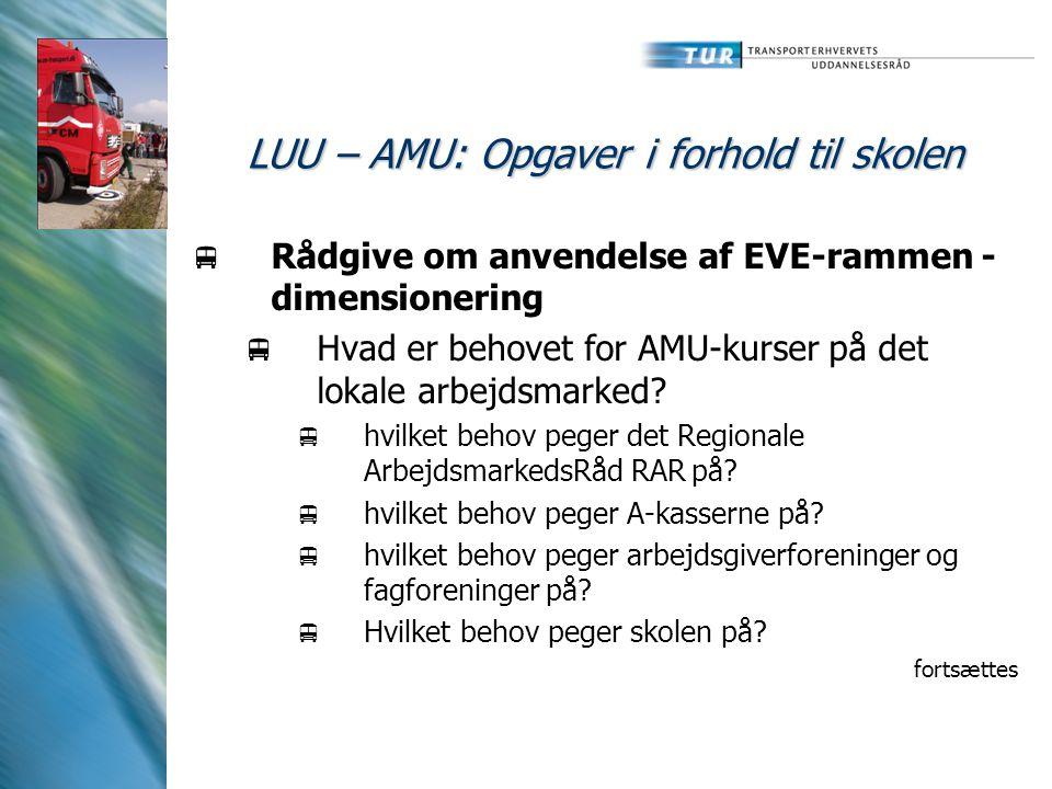LUU – AMU: Opgaver i forhold til skolen  Rådgive om anvendelse af EVE-rammen - dimensionering  Hvad er behovet for AMU-kurser på det lokale arbejdsmarked.