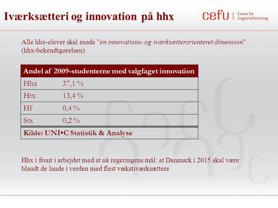 Alle hhx-elever skal møde en innovations- og iværksætterorienteret dimension (hhx-bekendtgørelsen) Andel af 2009-studenterne med valgfaget innovation Hhx37,1 % Htx13,4 % Hf0,4 % Stx0,2 % Kilde: UNIC Statistik & Analyse Hhx i front i arbejdet med at nå regeringens mål: at Danmark i 2015 skal være blandt de lande i verden med flest vækstiværksættere Iværksætteri og innovation på hhx