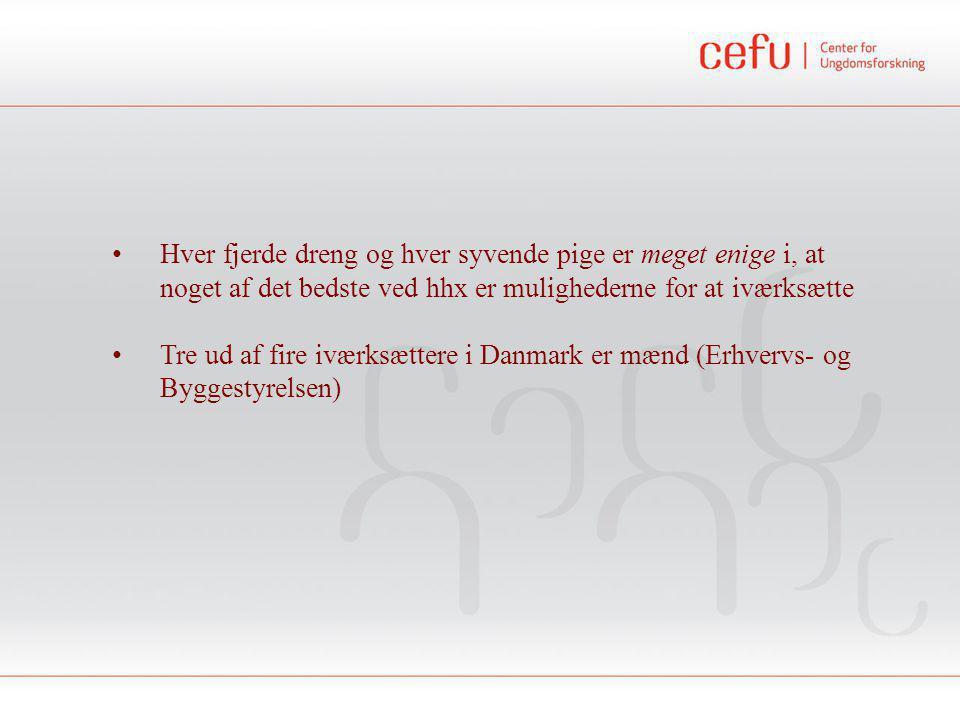 Hver fjerde dreng og hver syvende pige er meget enige i, at noget af det bedste ved hhx er mulighederne for at iværksætte Tre ud af fire iværksættere i Danmark er mænd (Erhvervs- og Byggestyrelsen)