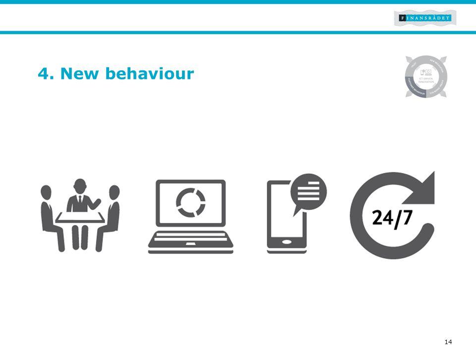 Tekst Generel side der bruges til tekst og evt. andet indhold. 4. New behaviour 14