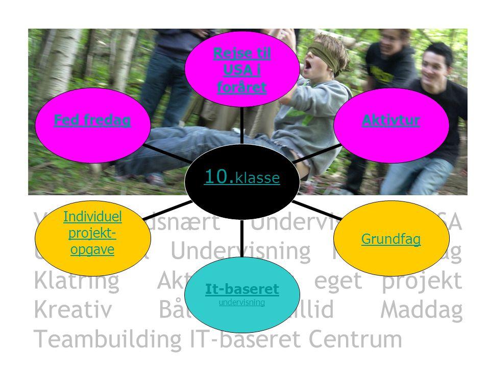 Virkelighedsnært Undervisning USA USA Bål Undervisning Fed fredag Klatring Aktivtur Dit eget projekt Kreativ Bål Selvtillid Maddag Teambuilding IT-baseret Centrum