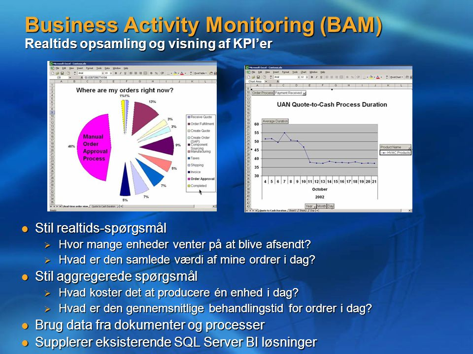 Business Activity Monitoring (BAM) Realtids opsamling og visning af KPI'er Stil realtids-spørgsmål Stil realtids-spørgsmål  Hvor mange enheder venter på at blive afsendt.