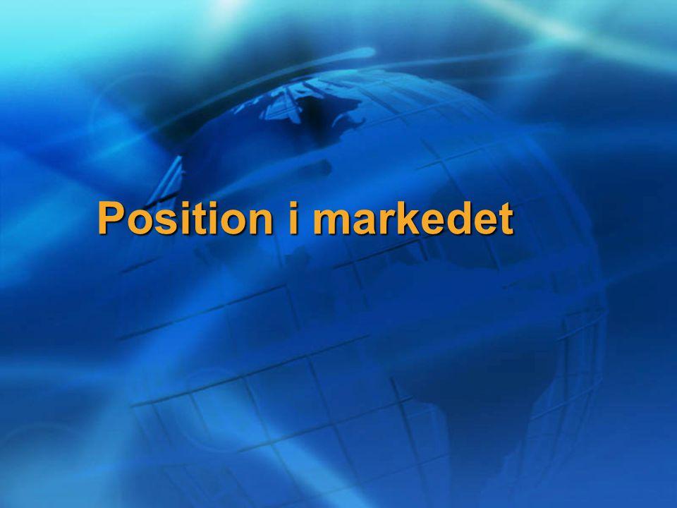 Position i markedet