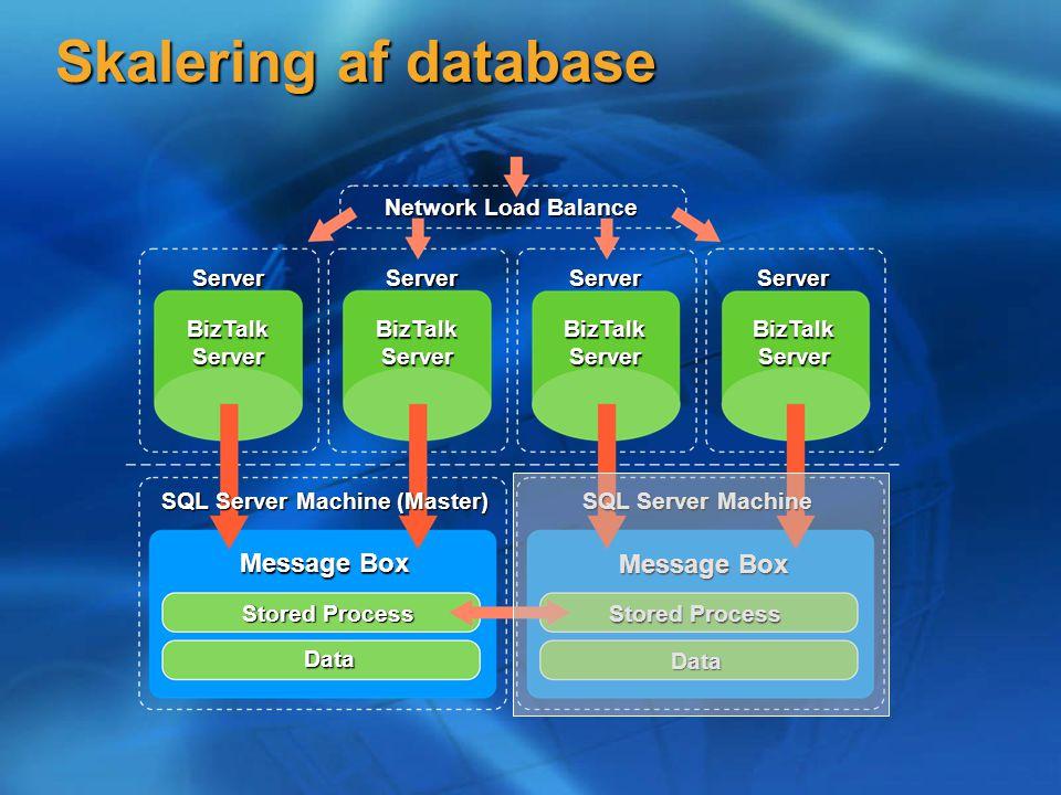Skalering af database Network Load Balance BizTalk Server Server Server Server Server Message Box Stored Process Data SQL Server Machine (Master) Message Box Stored Process Data SQL Server Machine