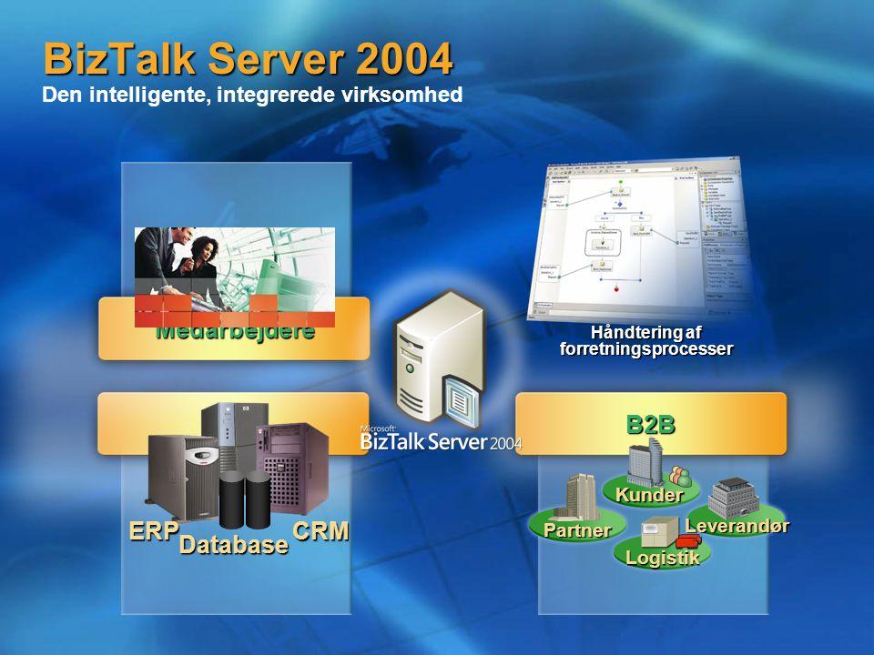 BizTalk Server 2004 BizTalk Server 2004 Den intelligente, integrerede virksomhed EAI Medarbejdere ERPCRM Database B2B Kunder Leverandør Logistik Partner Håndtering af forretningsprocesser