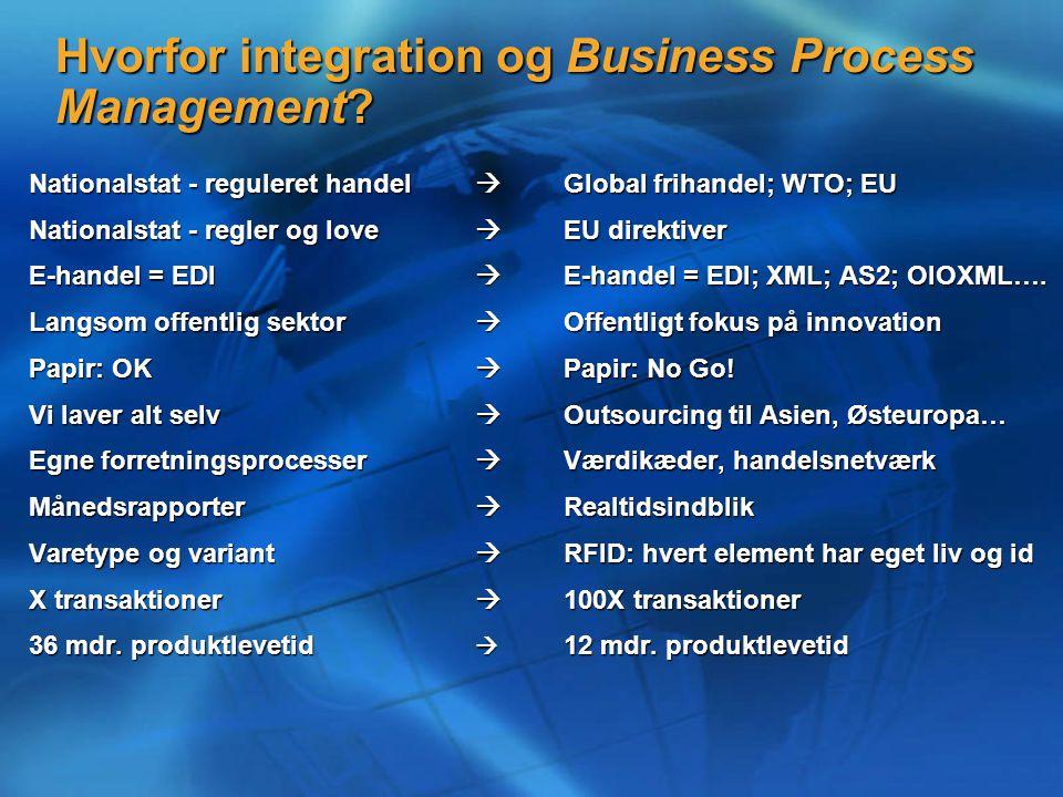 Hvorfor integration og Business Process Management.