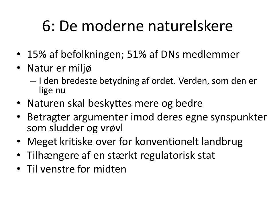 6: De moderne naturelskere 15% af befolkningen; 51% af DNs medlemmer Natur er miljø – I den bredeste betydning af ordet.
