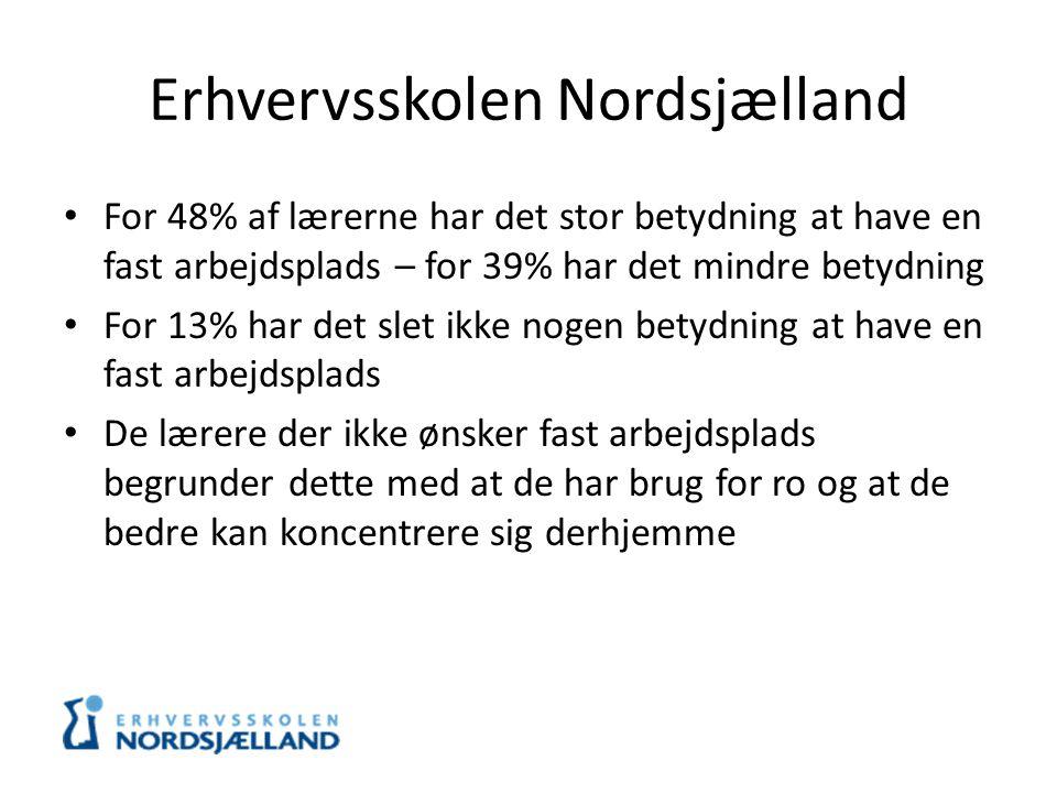 Erhvervsskolen Nordsjælland For 48% af lærerne har det stor betydning at have en fast arbejdsplads – for 39% har det mindre betydning For 13% har det slet ikke nogen betydning at have en fast arbejdsplads De lærere der ikke ønsker fast arbejdsplads begrunder dette med at de har brug for ro og at de bedre kan koncentrere sig derhjemme