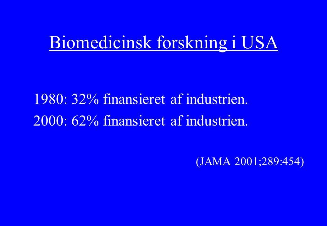 Biomedicinsk forskning i USA 1980: 32% finansieret af industrien.