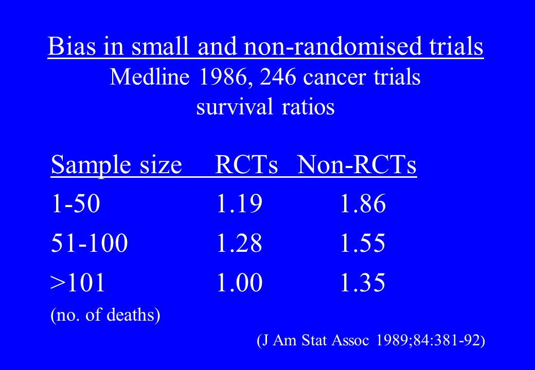 Bias in small and non-randomised trials Medline 1986, 246 cancer trials survival ratios Sample sizeRCTsNon-RCTs 1-501.191.86 51-1001.281.55 >1011.001.35 (no.
