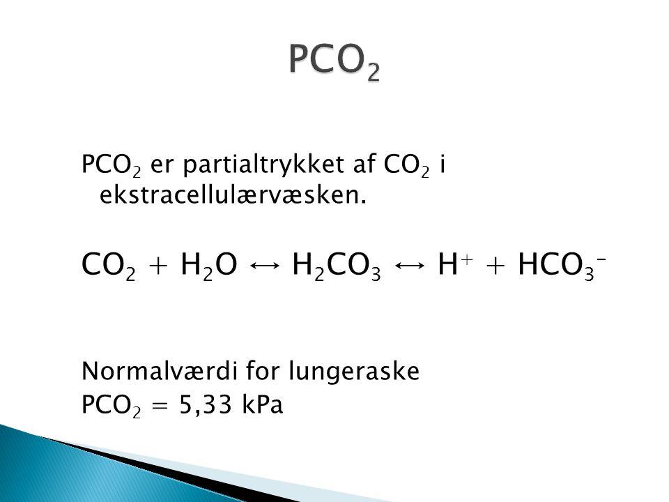 PCO 2 er partialtrykket af CO 2 i ekstracellulærvæsken. CO 2 + H 2 O ↔ H 2 CO 3 ↔ H + + HCO 3 - Normalværdi for lungeraske PCO 2 = 5,33 kPa