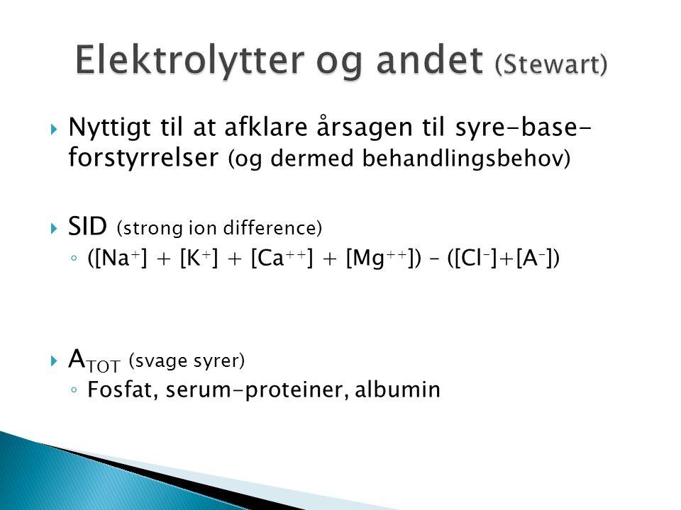  Nyttigt til at afklare årsagen til syre-base- forstyrrelser (og dermed behandlingsbehov)  SID (strong ion difference) ◦ ([Na + ] + [K + ] + [Ca ++