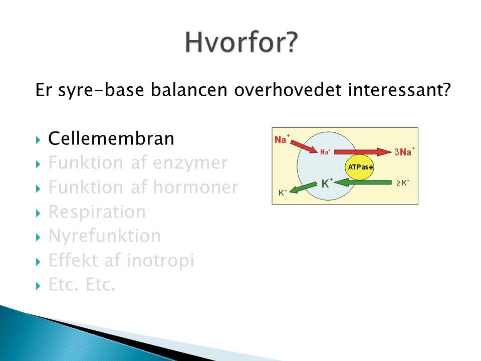 Er syre-base balancen overhovedet interessant?  Cellemembran  Funktion af enzymer  Funktion af hormoner  Respiration  Nyrefunktion  Effekt af in