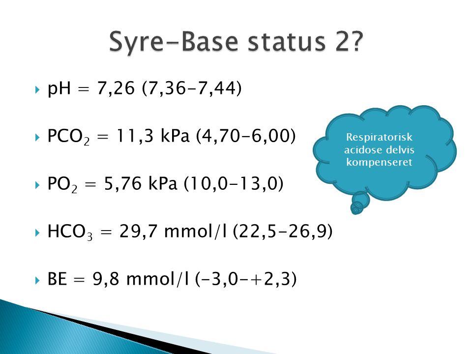  pH = 7,26 (7,36-7,44)  PCO 2 = 11,3 kPa (4,70-6,00)  PO 2 = 5,76 kPa (10,0-13,0)  HCO 3 = 29,7 mmol/l (22,5-26,9)  BE = 9,8 mmol/l (-3,0-+2,3) R