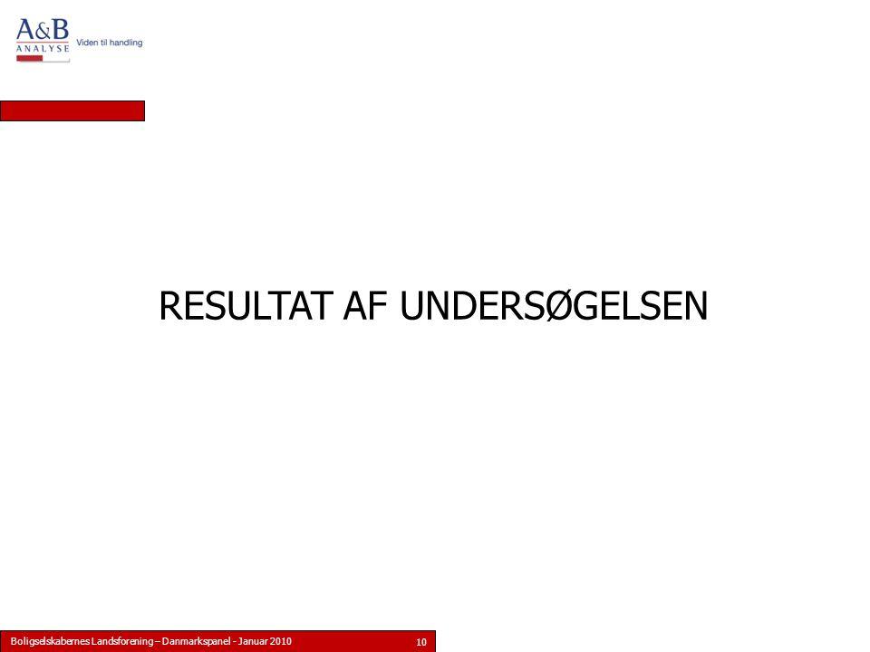 Boligselskabernes Landsforening – Danmarkspanel - Januar 2010 10 RESULTAT AF UNDERSØGELSEN