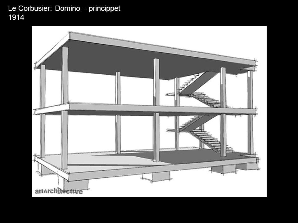 Le Corbusier: Domino – princippet 1914