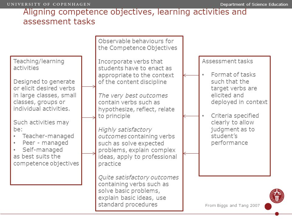 Aligning competence objectives, learning activities and assessment tasks Department of Science Education Teaching/learning activities Designed to generate or elicit desired verbs in large classes, small classes, groups or individual activities.