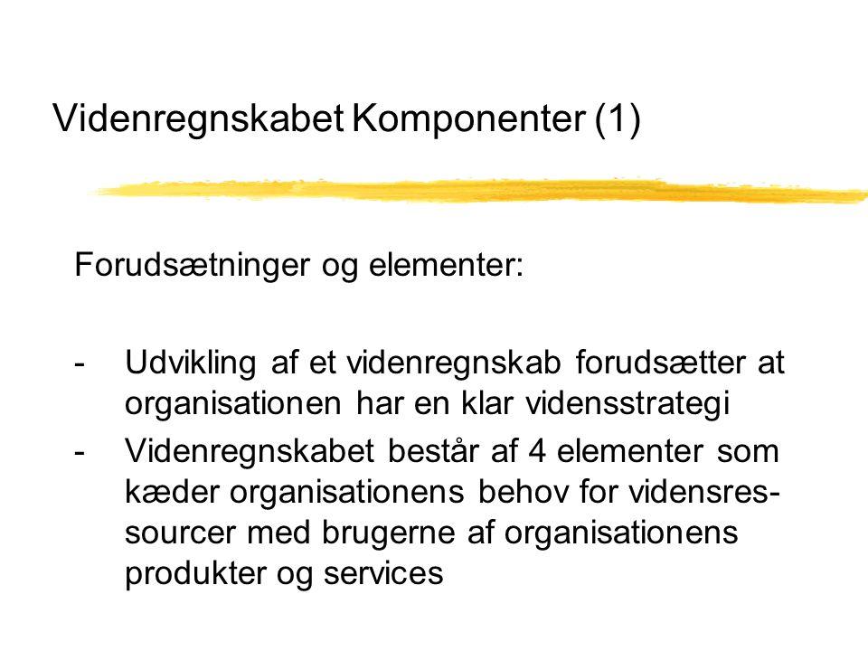Videnregnskabet Komponenter (1) Forudsætninger og elementer: - Udvikling af et videnregnskab forudsætter at organisationen har en klar vidensstrategi -Videnregnskabet består af 4 elementer som kæder organisationens behov for vidensres- sourcer med brugerne af organisationens produkter og services