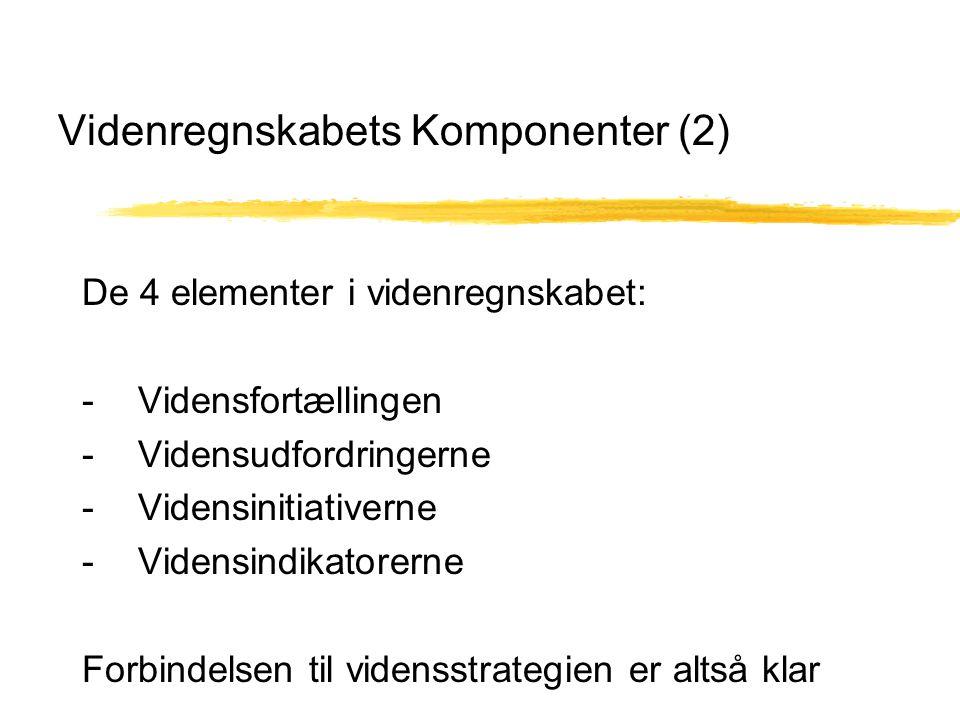 Videnregnskabets Komponenter (2) De 4 elementer i videnregnskabet: - Vidensfortællingen - Vidensudfordringerne -Vidensinitiativerne -Vidensindikatorerne Forbindelsen til vidensstrategien er altså klar