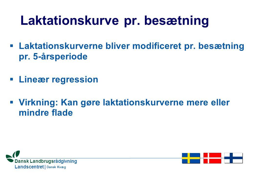 14 Dansk Landbrugsrådgivning Landscentret | Dansk Kvæg Laktationskurve pr.