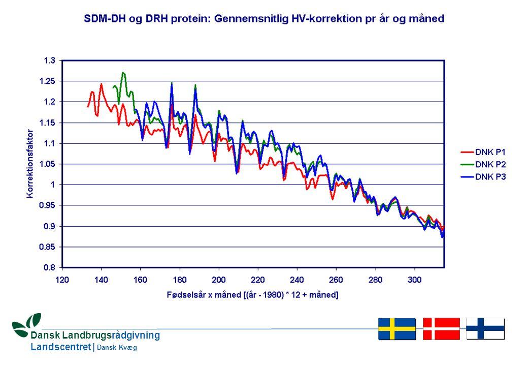 18 Dansk Landbrugsrådgivning Landscentret | Dansk Kvæg