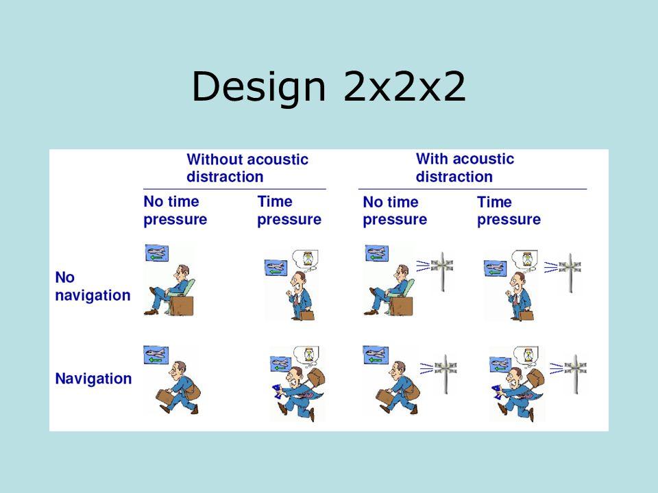 Design 2x2x2