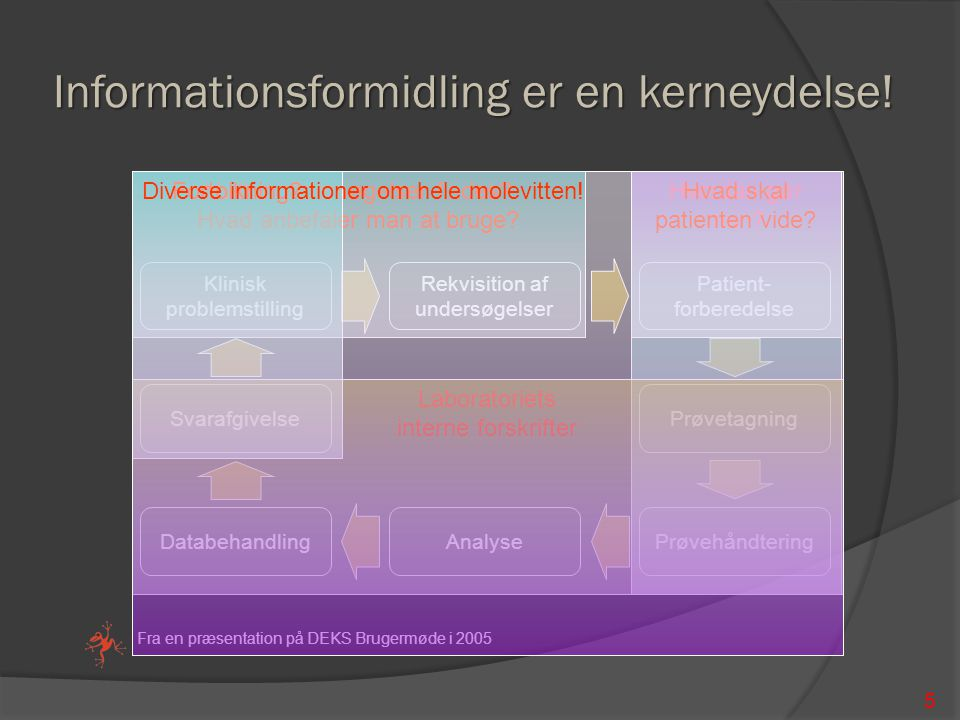 5 Informationsformidling er en kerneydelse.