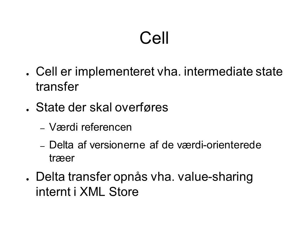 Cell ● Cell er implementeret vha.