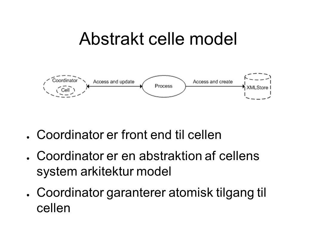 Abstrakt celle model ● Coordinator er front end til cellen ● Coordinator er en abstraktion af cellens system arkitektur model ● Coordinator garanterer atomisk tilgang til cellen