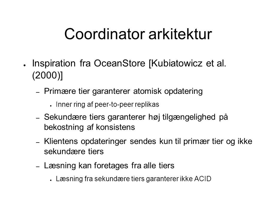 Coordinator arkitektur ● Inspiration fra OceanStore [Kubiatowicz et al.