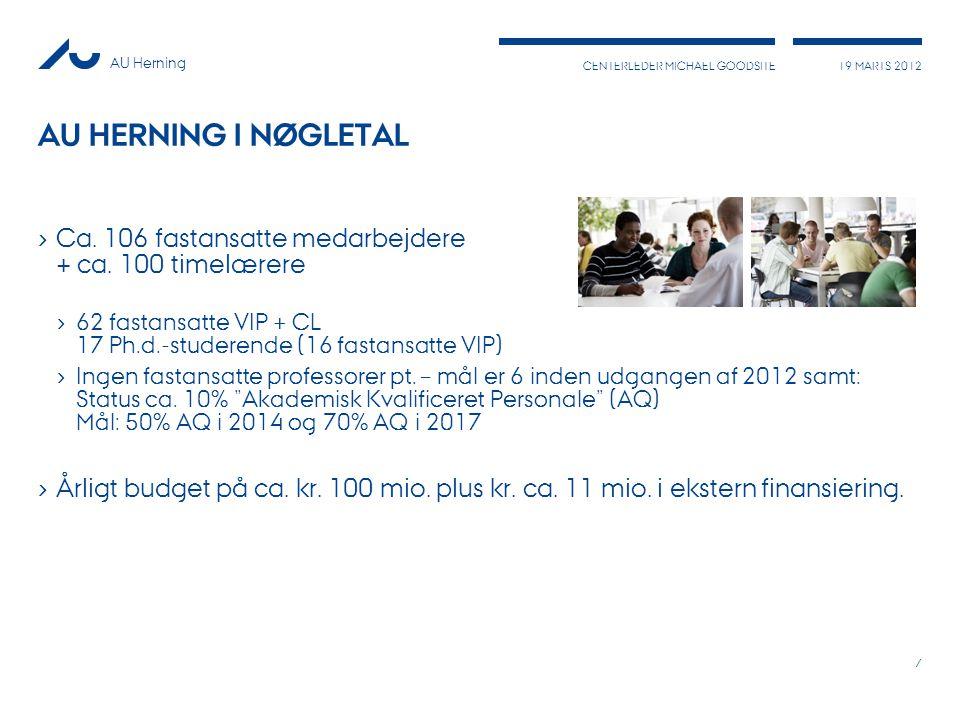 AU Herning 19 MARTS 2012 CENTERLEDER MICHAEL GOODSITE AU HERNING I NØGLETAL › Ca.