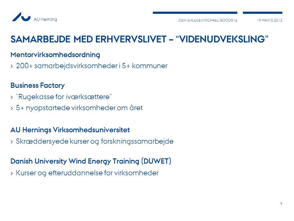 AU Herning 19 MARTS 2012 CENTERLEDER MICHAEL GOODSITE SAMARBEJDE MED ERHVERVSLIVET – VIDENUDVEKSLING Mentorvirksomhedsordning › 200+ samarbejdsvirksomheder i 5+ kommuner Business Factory › Rugekasse for iværksættere › 5+ nyopstartede virksomheder om året AU Hernings Virksomhedsuniversitet › Skræddersyede kurser og forskningssamarbejde Danish University Wind Energy Training (DUWET) › Kurser og efteruddannelse for virksomheder 9