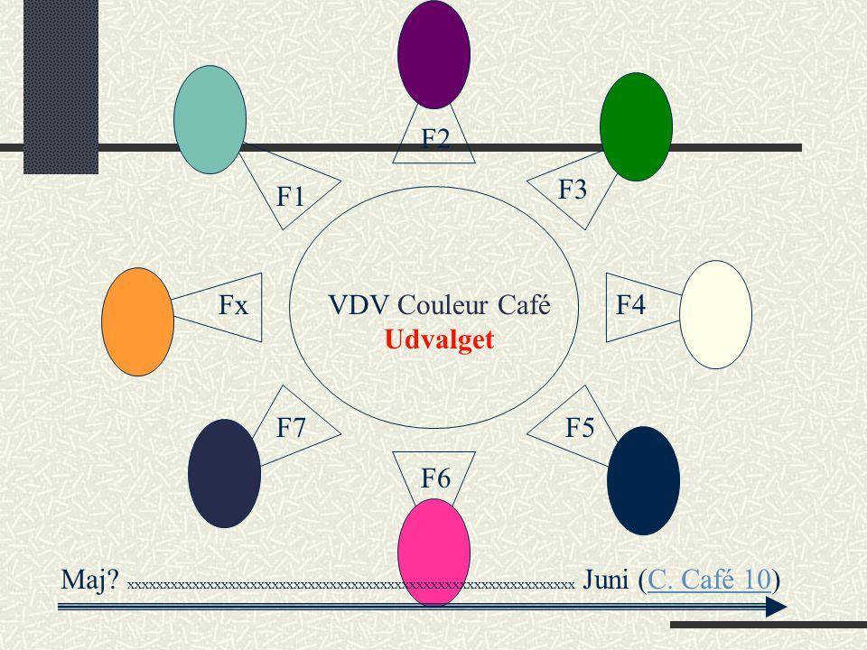 VDV Couleur Café Udvalget F1 F2 F3 Fx F7 F6 F5 F4 Maj.
