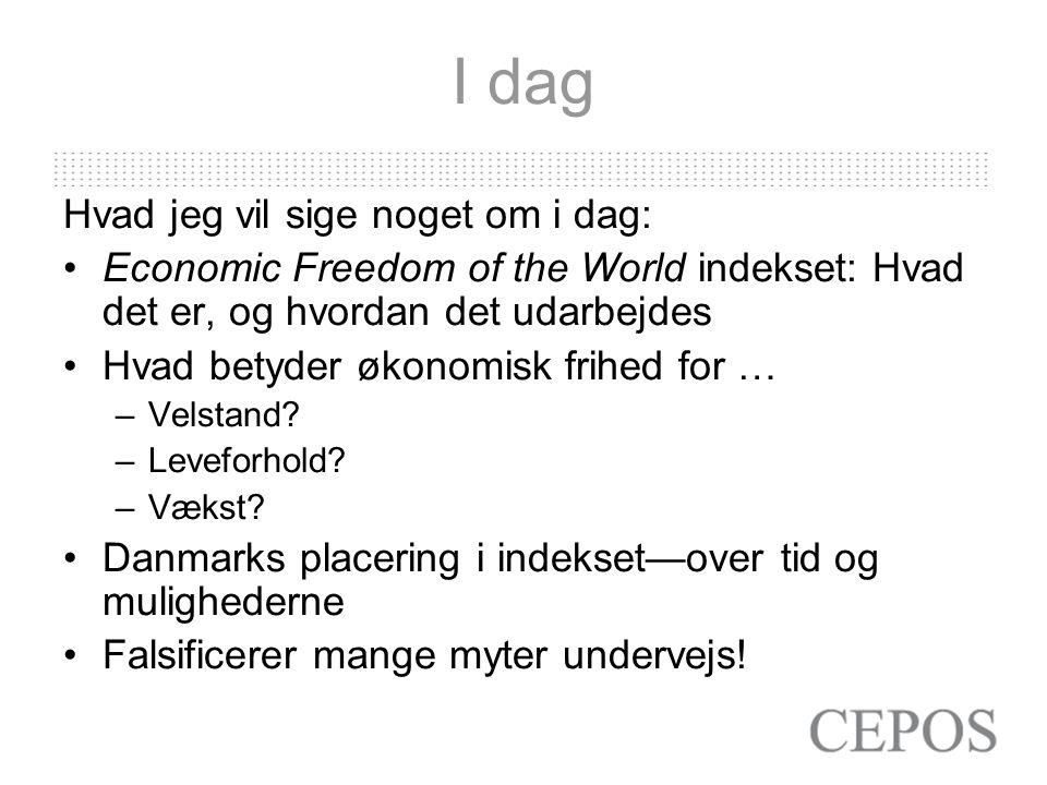 I dag Hvad jeg vil sige noget om i dag: Economic Freedom of the World indekset: Hvad det er, og hvordan det udarbejdes Hvad betyder økonomisk frihed for … –Velstand.