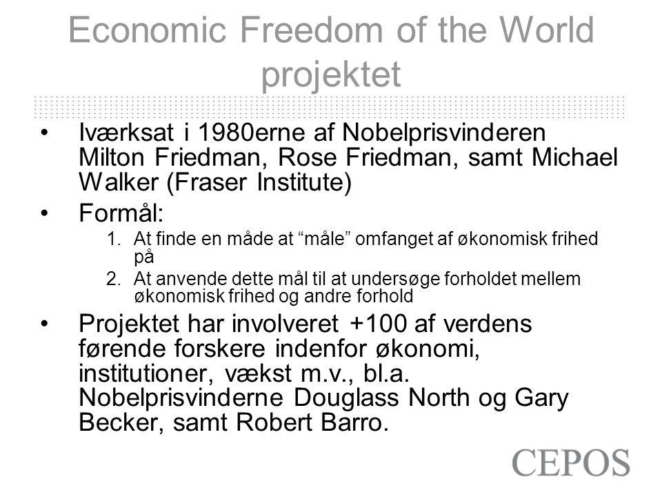 Economic Freedom of the World projektet Iværksat i 1980erne af Nobelprisvinderen Milton Friedman, Rose Friedman, samt Michael Walker (Fraser Institute) Formål: 1.At finde en måde at måle omfanget af økonomisk frihed på 2.At anvende dette mål til at undersøge forholdet mellem økonomisk frihed og andre forhold Projektet har involveret +100 af verdens førende forskere indenfor økonomi, institutioner, vækst m.v., bl.a.