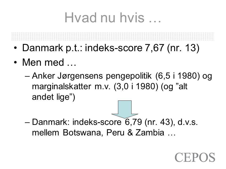 Hvad nu hvis … Danmark p.t.: indeks-score 7,67 (nr.
