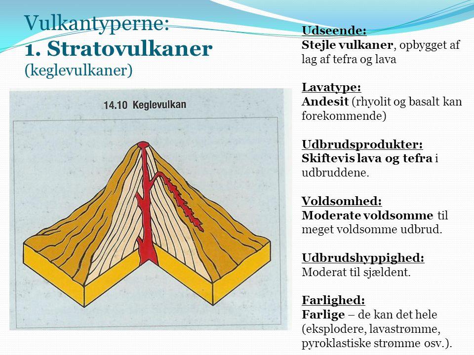 Vulkantyperne: 1.