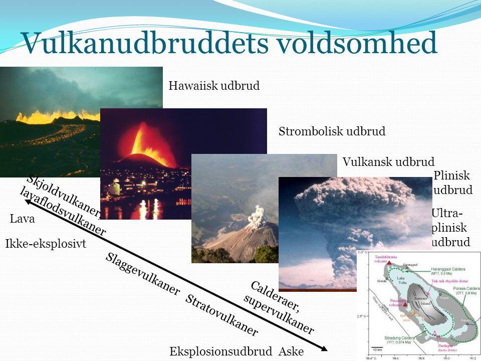 Vulkanudbruddets voldsomhed Hawaiisk udbrud Strombolisk udbrud Vulkansk udbrud Plinisk udbrud Ultra- plinisk udbrud Lava Eksplosionsudbrud Ikke-eksplosivt Aske Skjoldvulkaner, lavaflodsvulkaner Calderaer, supervulkaner Stratovulkaner Slaggevulkaner