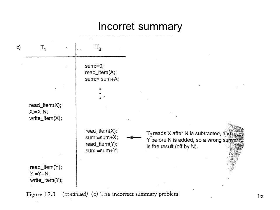 elmasri kap. 23.1 - 23.2, 17.1-17.315 Incorret summary